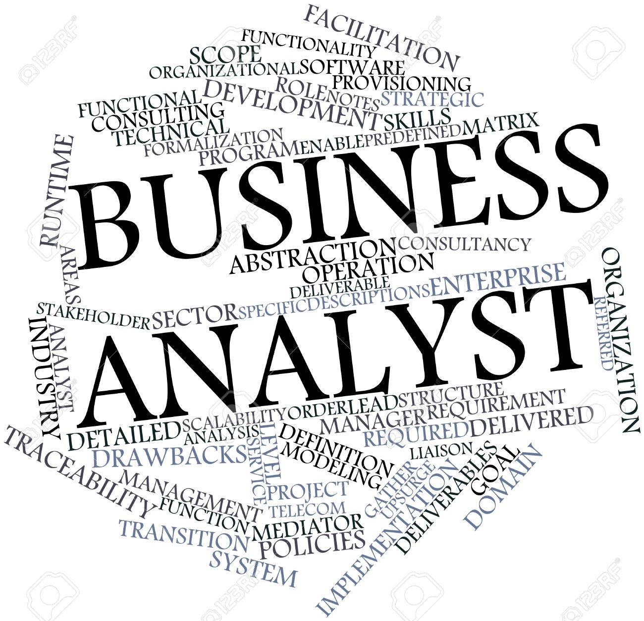 16049330-Abstract-word-cloud-for-Business-analyst-with-related-tags-and-terms-Stock-Photo